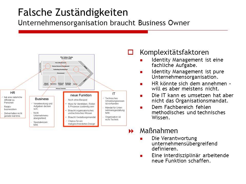 Falsche Zuständigkeiten Unternehmensorganisation braucht Business Owner Komplexitätsfaktoren Identity Management ist eine fachliche Aufgabe. Identity
