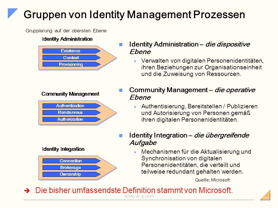 SiG www.si-g.com Was ist ein Prozess? Interface zu anderen Prozessen Normen Standards Messungen Qualitätskontrollen Tansformation Fundamentale Prozess