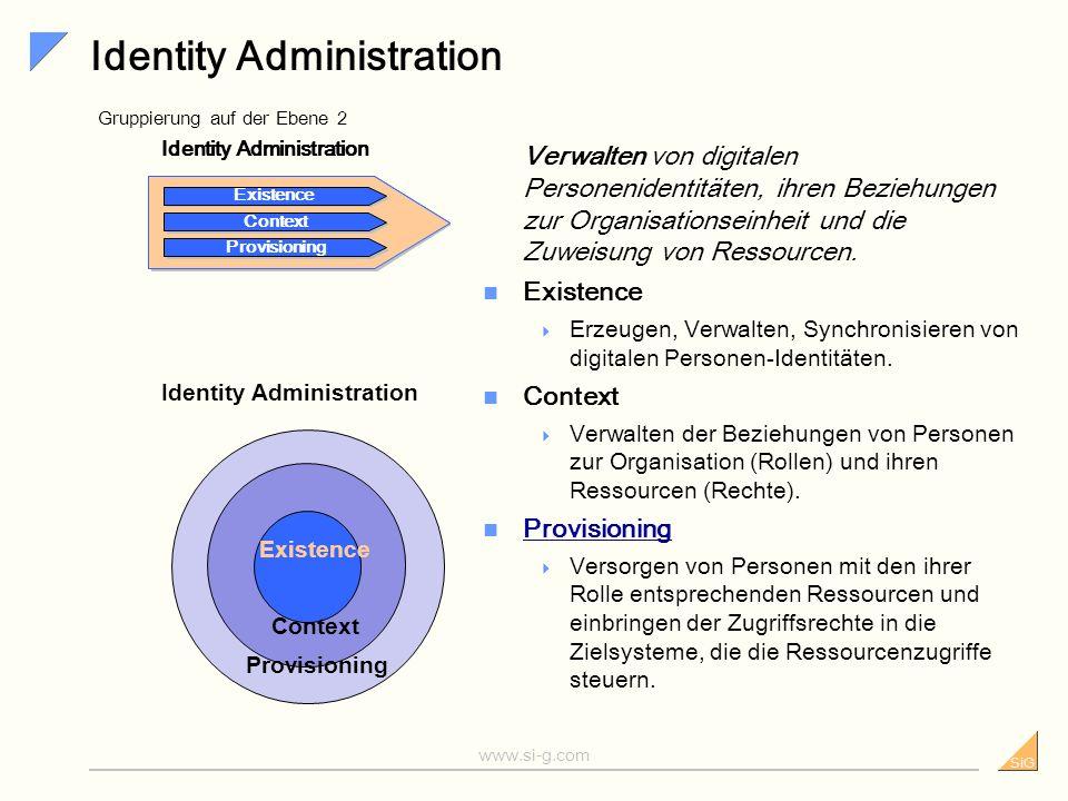 SiG www.si-g.com Gruppen von Identity Management Prozessen Identity Administration – die dispositive Ebene Verwalten von digitalen Personenidentitäten
