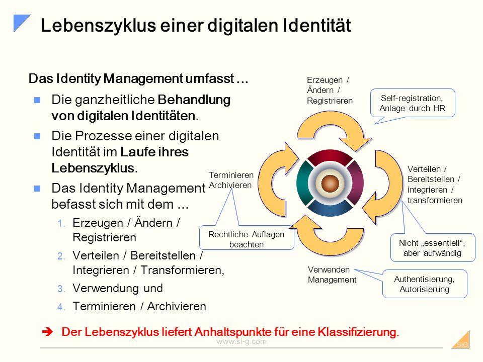 SiG www.si-g.com Lebenszyklus einer digitalen Identität Erzeugen / Ändern / Registrieren Verteilen / Bereitstellen / integrieren / transformieren Verwenden Management Terminieren / Archivieren Die ganzheitliche Behandlung von digitalen Identitäten.