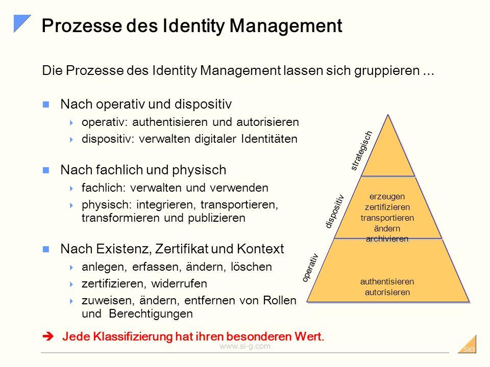 SiG www.si-g.com Lebenszyklus einer digitalen Identität Erzeugen / Ändern / Registrieren Verteilen / Bereitstellen / integrieren / transformieren Verw