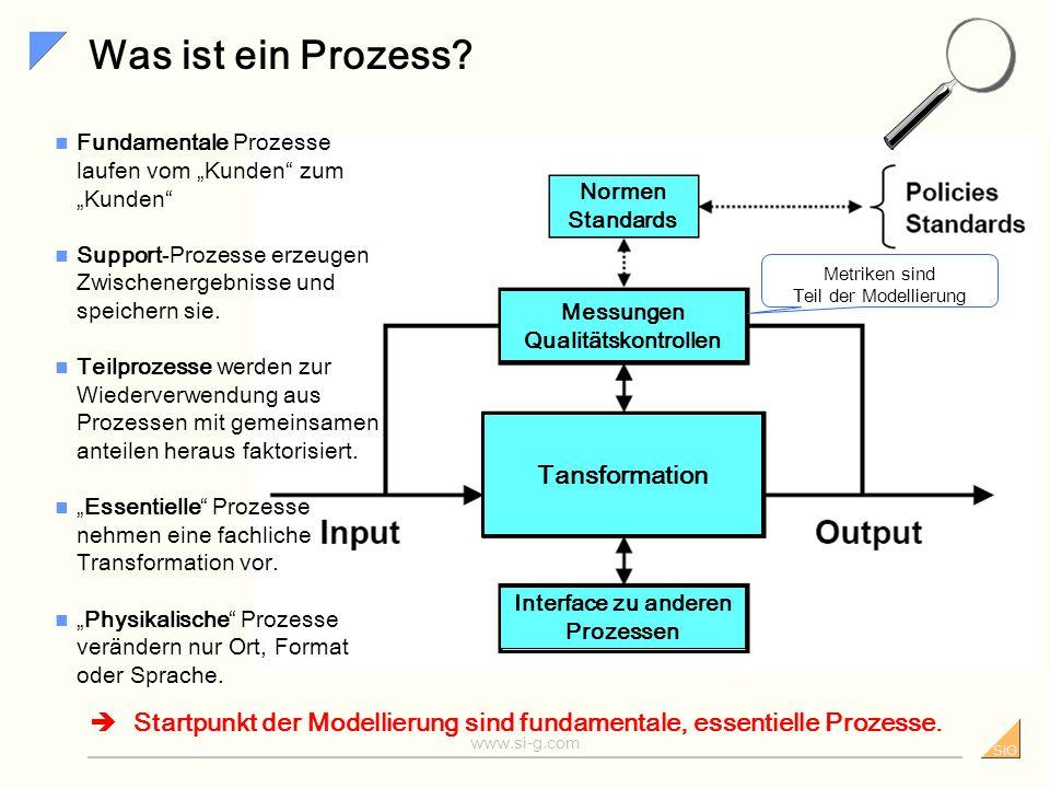 SiG www.si-g.com Prozesse des Identity Management Die Prozesse des Identity Management lassen sich gruppieren... Nach operativ und dispositiv operativ