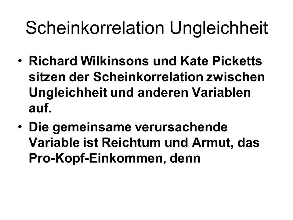 Scheinkorrelation Ungleichheit Richard Wilkinsons und Kate Picketts sitzen der Scheinkorrelation zwischen Ungleichheit und anderen Variablen auf. Die