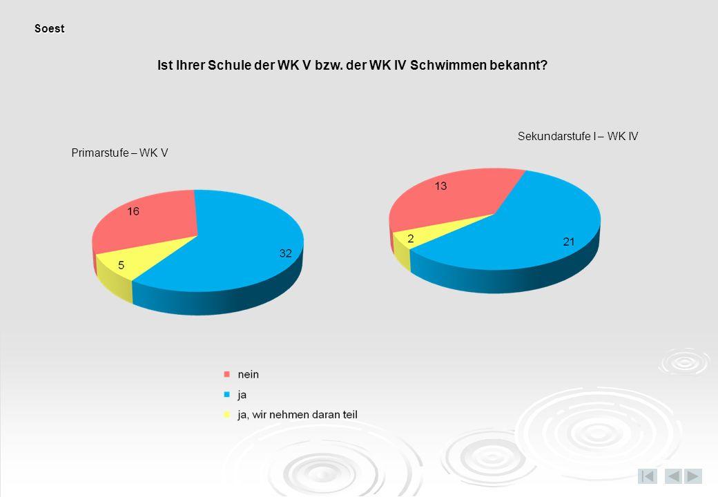 Ist Ihrer Schule der WK V bzw. der WK IV Schwimmen bekannt? Primarstufe – WK V Sekundarstufe I – WK IV Soest