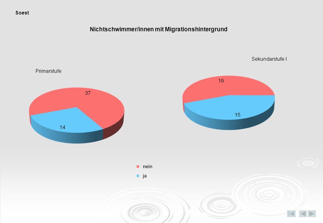 Nichtschwimmer/innen mit Migrationshintergrund Primarstufe Sekundarstufe I Soest