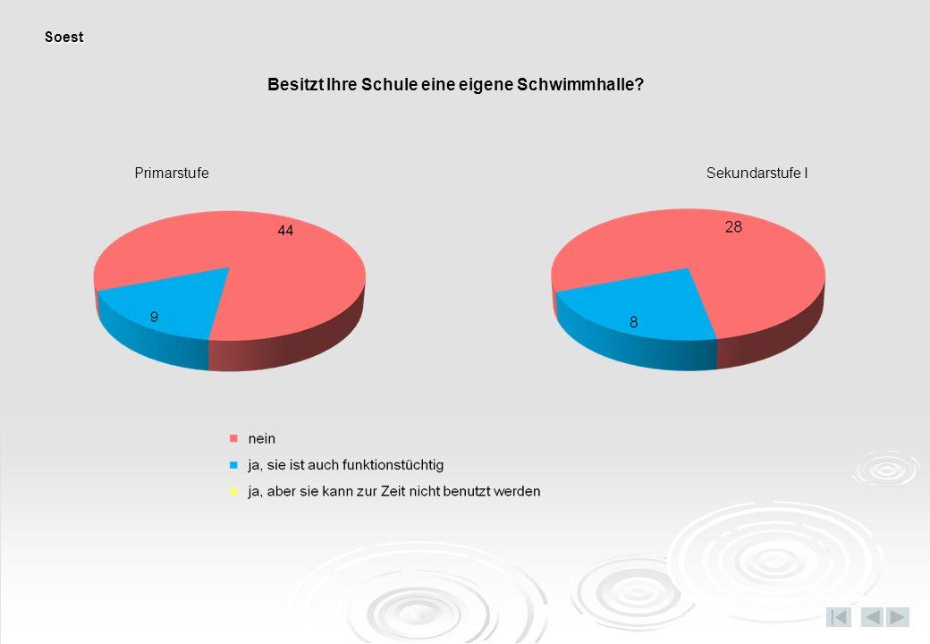 Besitzt Ihre Schule eine eigene Schwimmhalle? PrimarstufeSekundarstufe I Soest