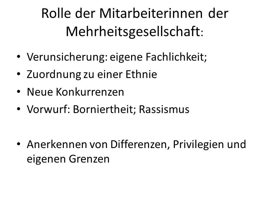 Rolle der Mitarbeiterinnen der Mehrheitsgesellschaft : Verunsicherung: eigene Fachlichkeit; Zuordnung zu einer Ethnie Neue Konkurrenzen Vorwurf: Borni