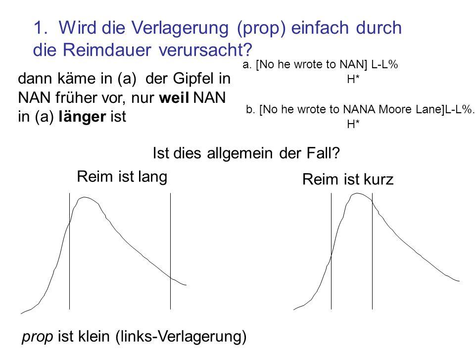 prop = 0 (H* und On haben dieselbe Zeit) prop = 1 (H* und Off haben dieselbe Zeit) Reimdauer R = Off - On Ein kleinerer prop bedeutet eine größere Links- Verlagerung des Gipfels H* OnOffh f0 Die proportionalle Dauer S.