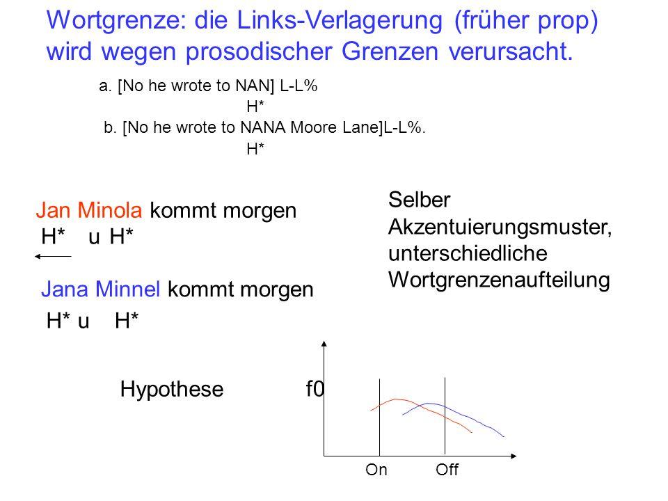 Tonale Abstoßung im Vergleich zu [Jan Minola] H* Keine Silben zwischen H* und H* 1 Silbe zwischenH* und H* Hypothese OnOff f0 Hypothese: Aufeinanderfolgende Töne stoßen sich gegenseitig ab, damit genügend Zeit für ihre phonetische Realisierung vorhanden ist.