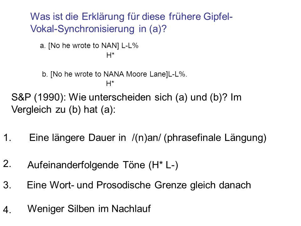 Auch in deutsch kommt in phrasenfinaler Position der H* Gipfel verhältnismäßig früher vor Gipfel kommt im [ ɛ ] Vokal vor (a) (b) Gipfel kommt nach [ ɛ ] vor