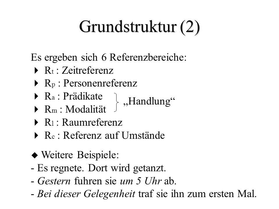 Grundstruktur (2) Es ergeben sich 6 Referenzbereiche: R t : Zeitreferenz R p : Personenreferenz R a : Prädikate R m : Modalität R l : Raumreferenz R c