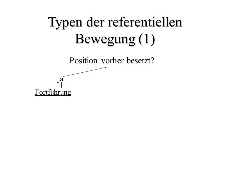 Typen der referentiellen Bewegung (1) Position vorher besetzt? ja Fortführung
