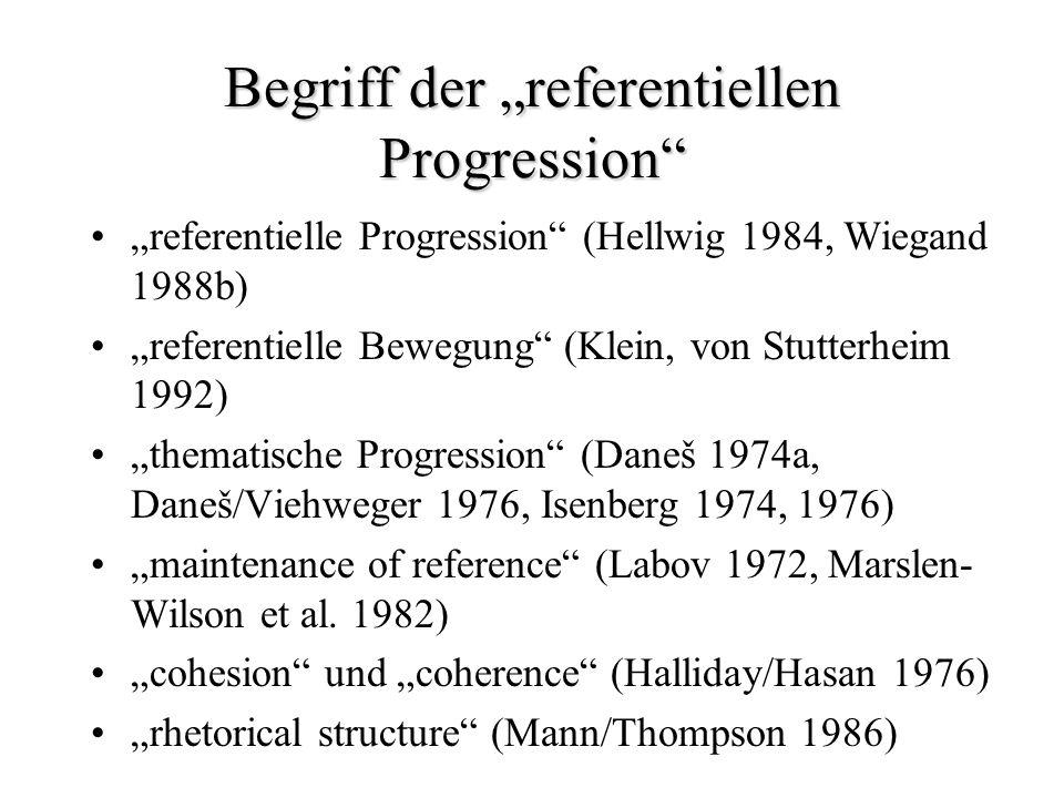 Begriff der referentiellen Progression referentielle Progression (Hellwig 1984, Wiegand 1988b) referentielle Bewegung (Klein, von Stutterheim 1992) th