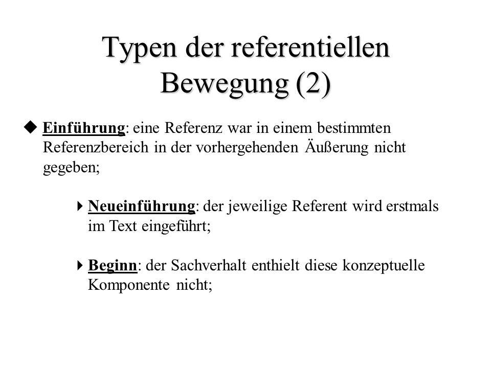Typen der referentiellen Bewegung (2) Einführung: eine Referenz war in einem bestimmten Referenzbereich in der vorhergehenden Äußerung nicht gegeben;