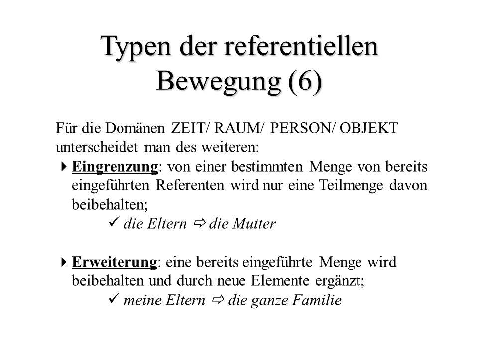 Typen der referentiellen Bewegung (6) Für die Domänen ZEIT/ RAUM/ PERSON/ OBJEKT unterscheidet man des weiteren: Eingrenzung: von einer bestimmten Men
