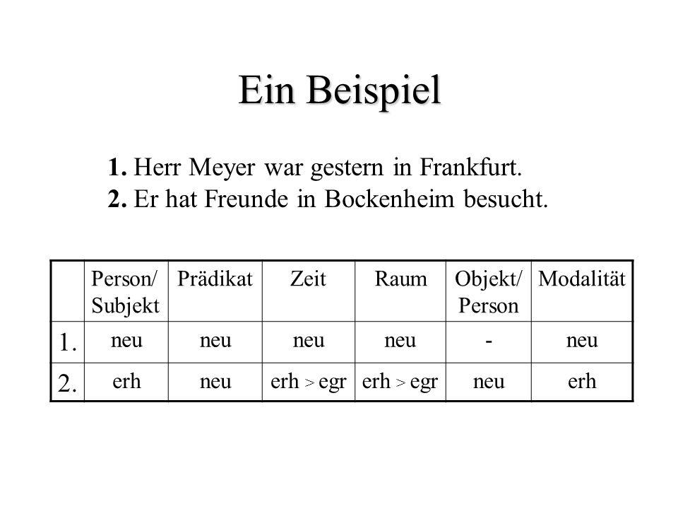 Ein Beispiel 1. Herr Meyer war gestern in Frankfurt. 2. Er hat Freunde in Bockenheim besucht. Person/ Subjekt PrädikatZeitRaumObjekt/ Person Modalität