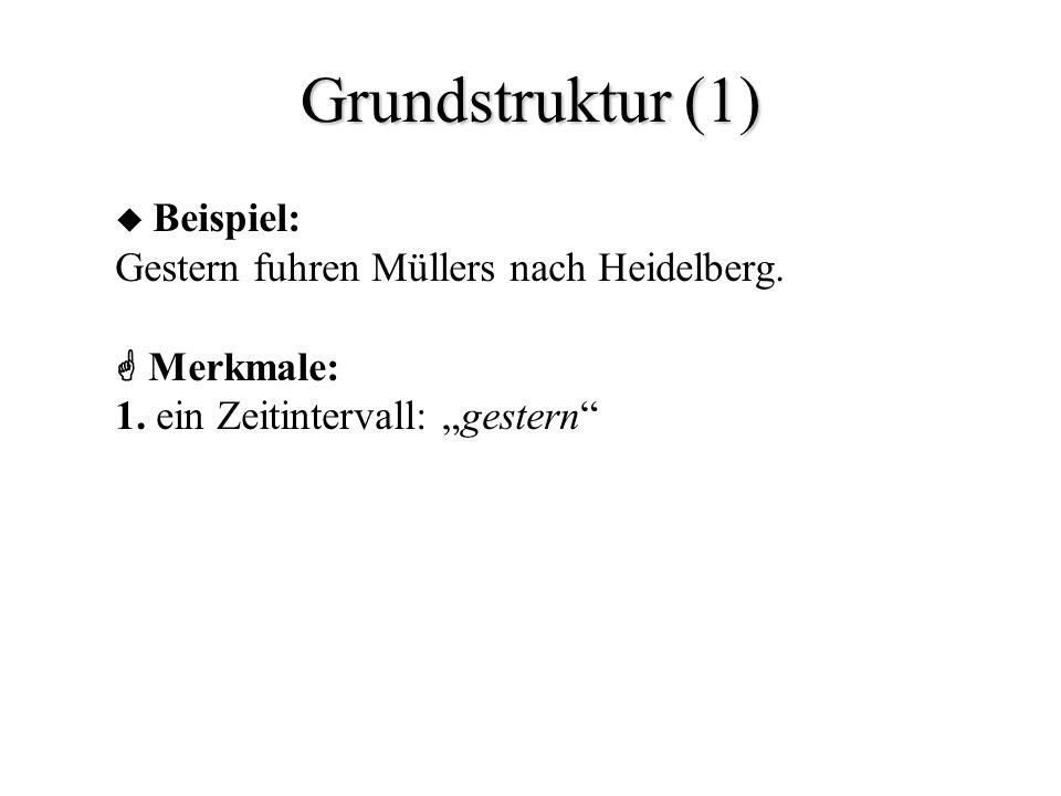 Grundstruktur (1) Beispiel: Gestern fuhren Müllers nach Heidelberg. Merkmale: 1. ein Zeitintervall: gestern
