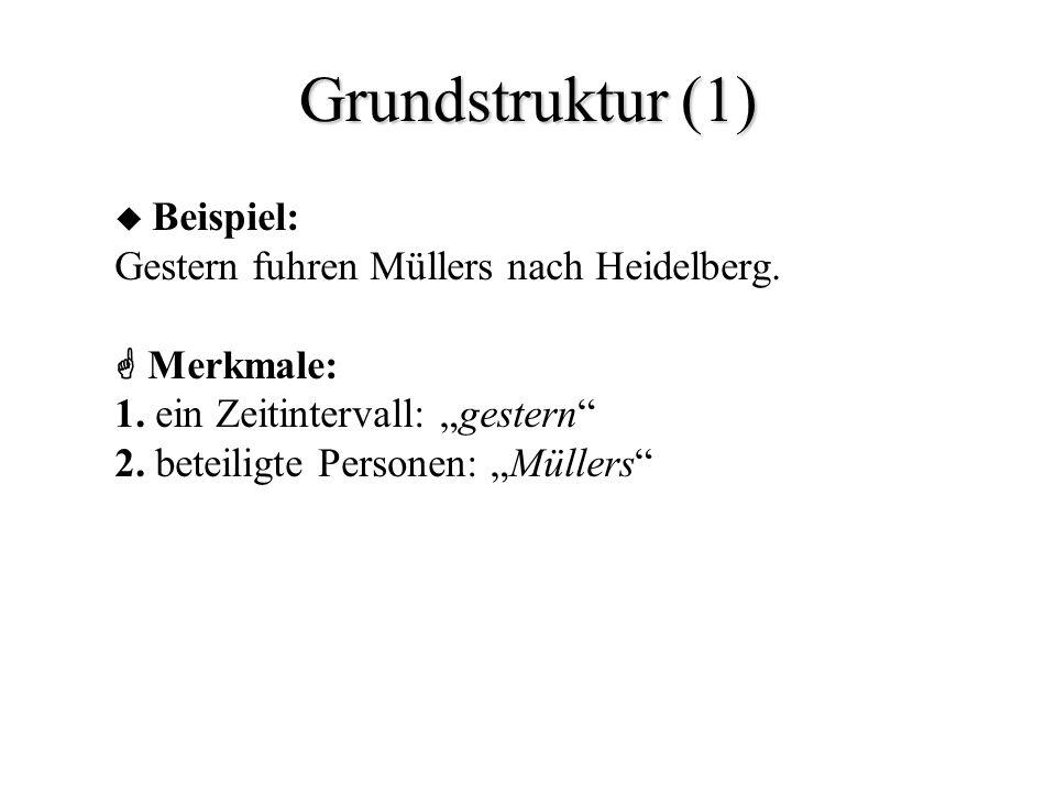 Grundstruktur (1) Beispiel: Gestern fuhren Müllers nach Heidelberg. Merkmale: 1. ein Zeitintervall: gestern 2. beteiligte Personen: Müllers