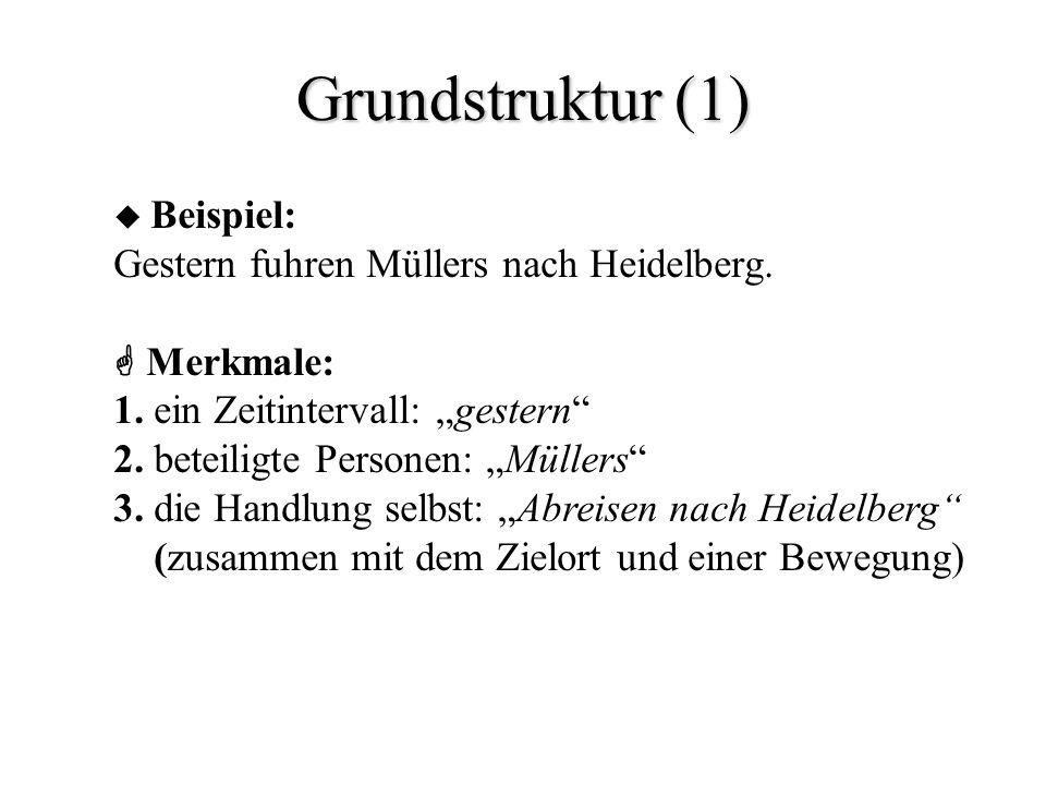 Grundstruktur (1) Beispiel: Gestern fuhren Müllers nach Heidelberg. Merkmale: 1. ein Zeitintervall: gestern 2. beteiligte Personen: Müllers 3. die Han