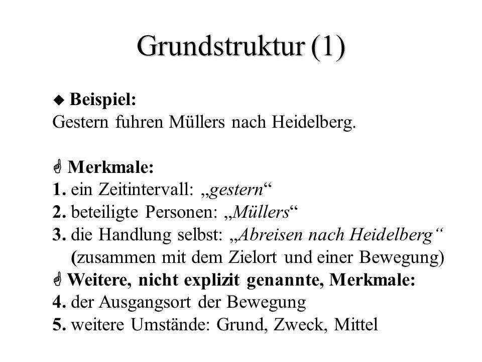 Literatur Hellwig,P.(1984). Titulus oder über den Zusammenhang von Titeln und Texten.