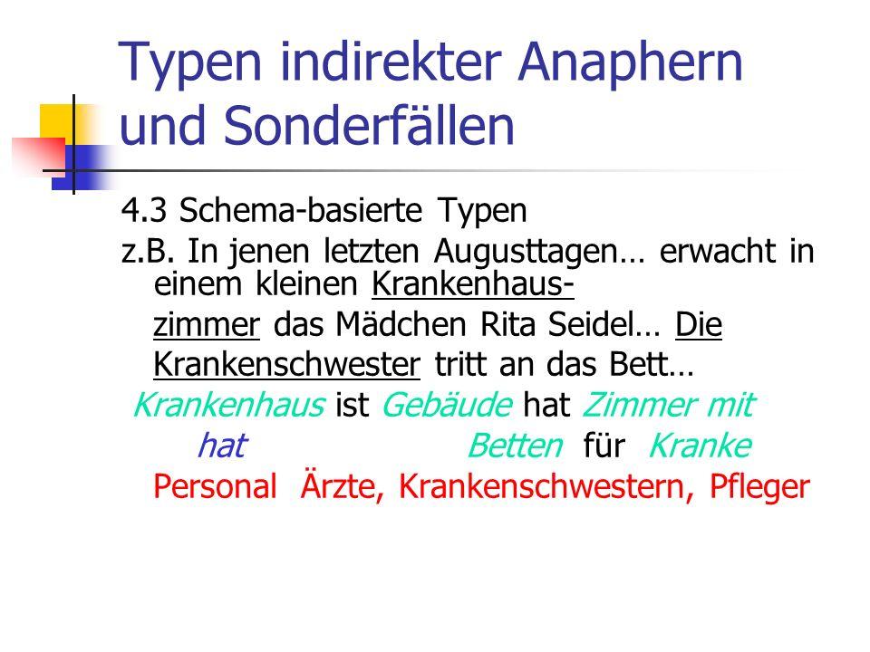 Typen indirekter Anaphern und Sonderfällen 4.3 Schema-basierte Typen z.B.