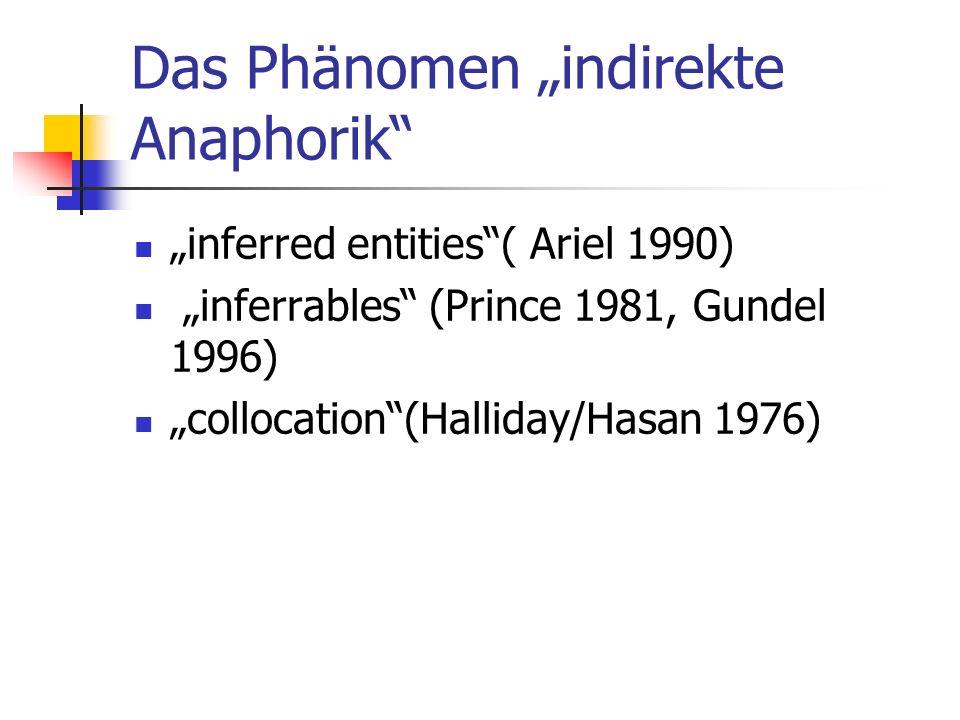 Das Phänomen indirekte Anaphorik inferred entities( Ariel 1990) inferrables (Prince 1981, Gundel 1996) collocation(Halliday/Hasan 1976)