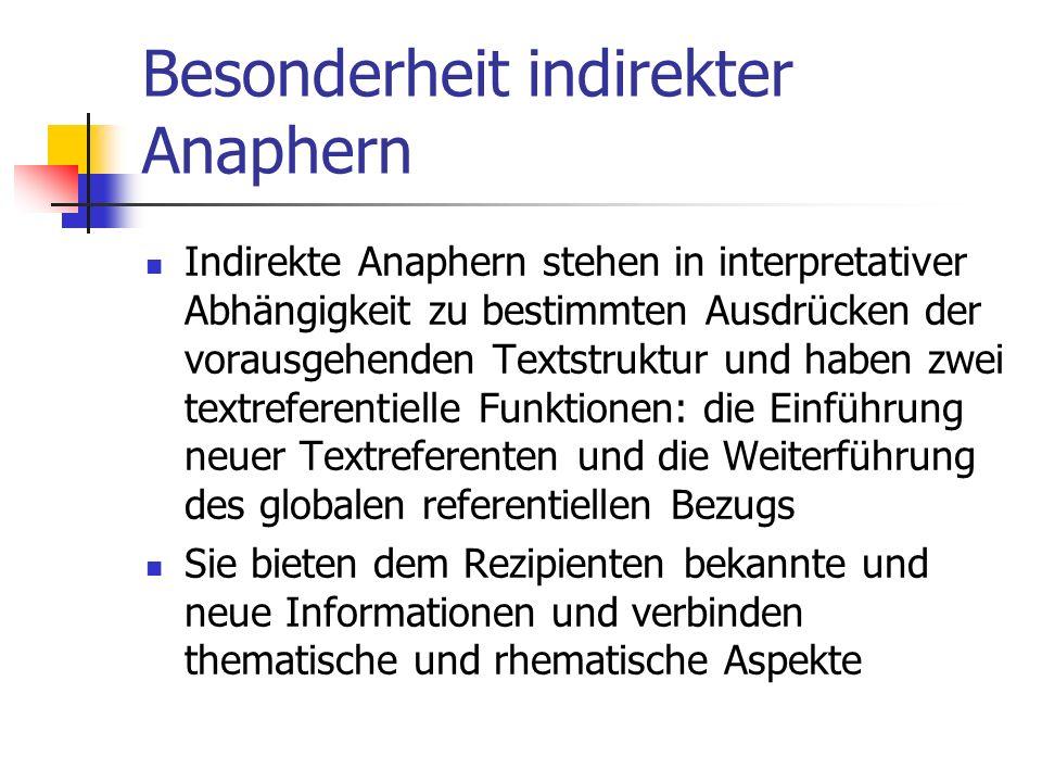 Besonderheit indirekter Anaphern Indirekte Anaphern stehen in interpretativer Abhängigkeit zu bestimmten Ausdrücken der vorausgehenden Textstruktur un