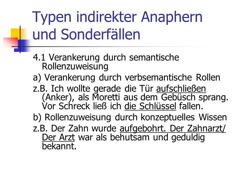 Typen indirekter Anaphern und Sonderfällen 4.1 Verankerung durch semantische Rollenzuweisung a) Verankerung durch verbsemantische Rollen z.B. Ich woll