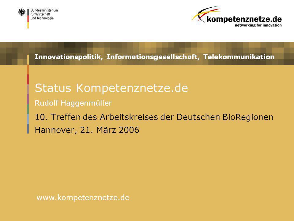 Innovationspolitik, Informationsgesellschaft, Telekommunikation www.kompetenznetze.de Status Kompetenznetze.de Rudolf Haggenmüller 10. Treffen des Arb