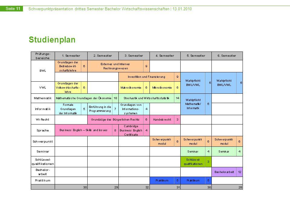 Schwerpunktpräsentation drittes Semester Bachelor Wirtschaftswissenschaften | 13.01.2010 Seite 11 Studienplan