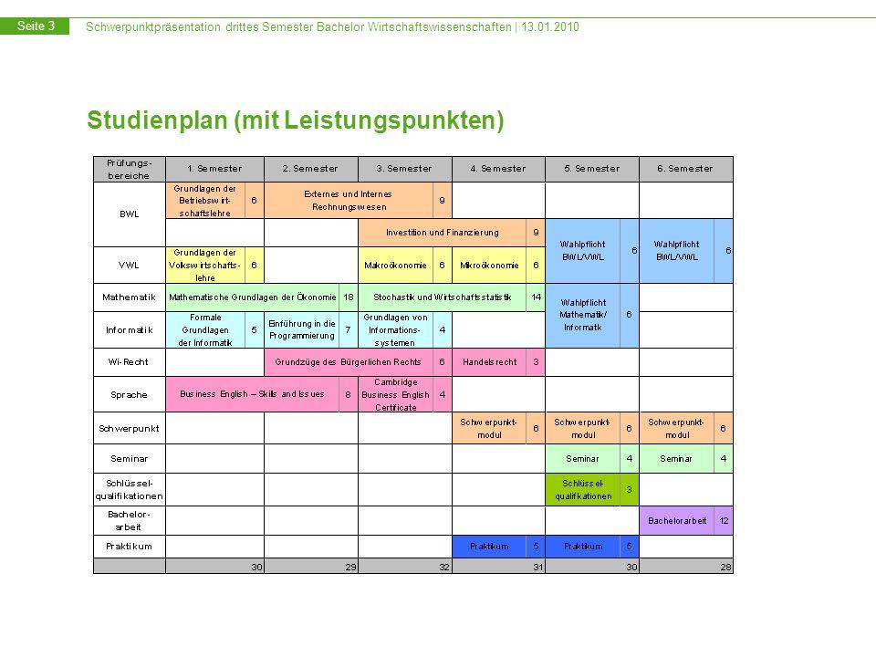 Schwerpunktpräsentation drittes Semester Bachelor Wirtschaftswissenschaften | 13.01.2010 Seite 3 Studienplan (mit Leistungspunkten)