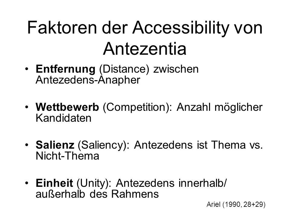 Faktoren der Accessibility von Antezentia Entfernung (Distance) zwischen Antezedens-Anapher Wettbewerb (Competition): Anzahl möglicher Kandidaten Sali