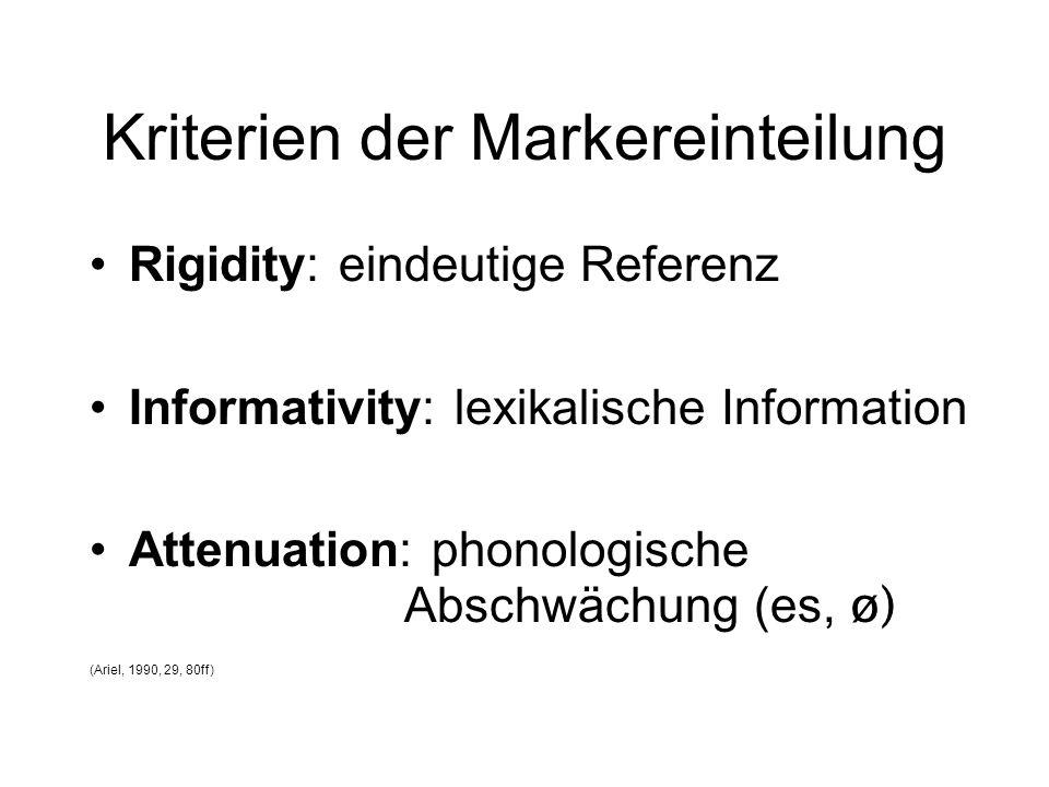 Kriterien der Markereinteilung Rigidity: eindeutige Referenz Informativity: lexikalische Information Attenuation: phonologische Abschwächung (es, ø) (