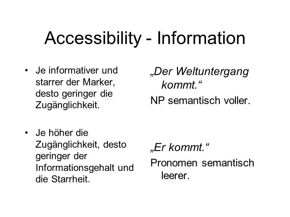 Accessibility - Information Je informativer und starrer der Marker, desto geringer die Zugänglichkeit. Je höher die Zugänglichkeit, desto geringer der