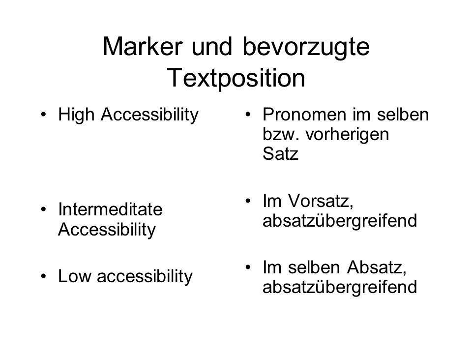 Marker und bevorzugte Textposition High Accessibility Intermeditate Accessibility Low accessibility Pronomen im selben bzw. vorherigen Satz Im Vorsatz