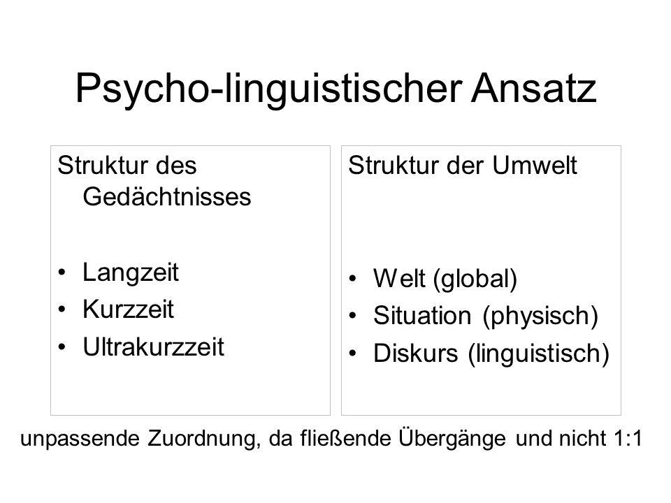 Psycho-linguistischer Ansatz Struktur des Gedächtnisses Langzeit Kurzzeit Ultrakurzzeit Struktur der Umwelt Welt (global) Situation (physisch) Diskurs