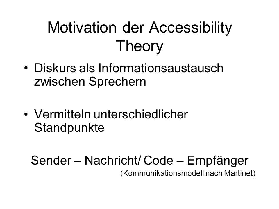 Motivation der Accessibility Theory Diskurs als Informationsaustausch zwischen Sprechern Vermitteln unterschiedlicher Standpunkte Sender – Nachricht/