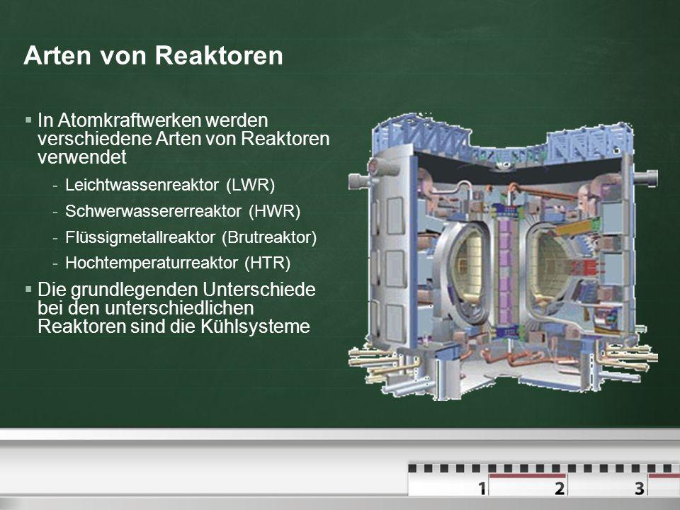 Arten von Reaktoren In Atomkraftwerken werden verschiedene Arten von Reaktoren verwendet -Leichtwassenreaktor (LWR) -Schwerwassererreaktor (HWR) -Flüs