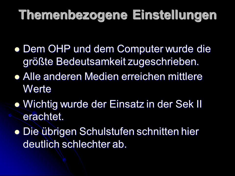 Themenbezogene Einstellungen Dem OHP und dem Computer wurde die größte Bedeutsamkeit zugeschrieben.