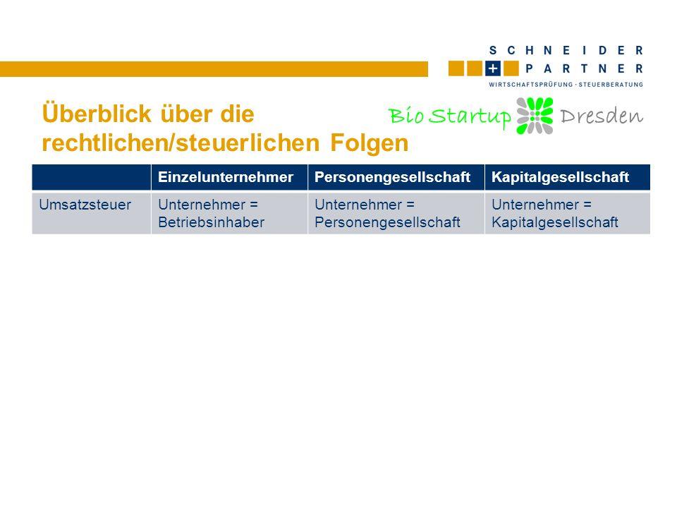 Bio Startup Dresden Überblick über die rechtlichen/steuerlichen Folgen EinzelunternehmerPersonengesellschaftKapitalgesellschaft UmsatzsteuerUnternehme