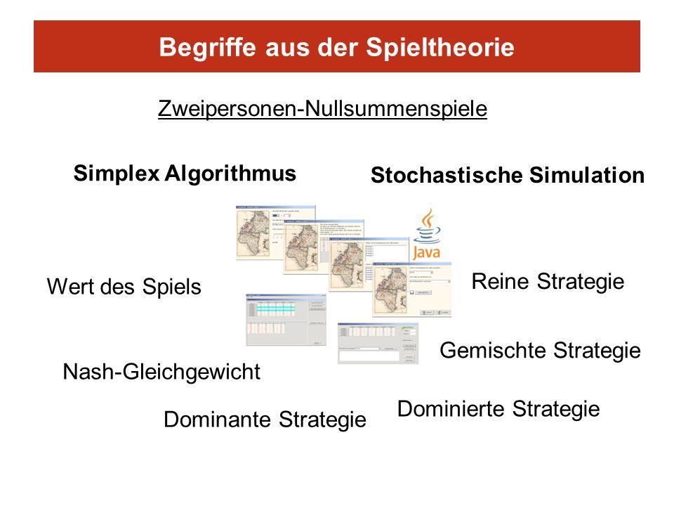 Begriffe aus der Spieltheorie Zweipersonen-Nullsummenspiele Wert des Spiels Dominante Strategie Nash-Gleichgewicht Gemischte Strategie Reine Strategie