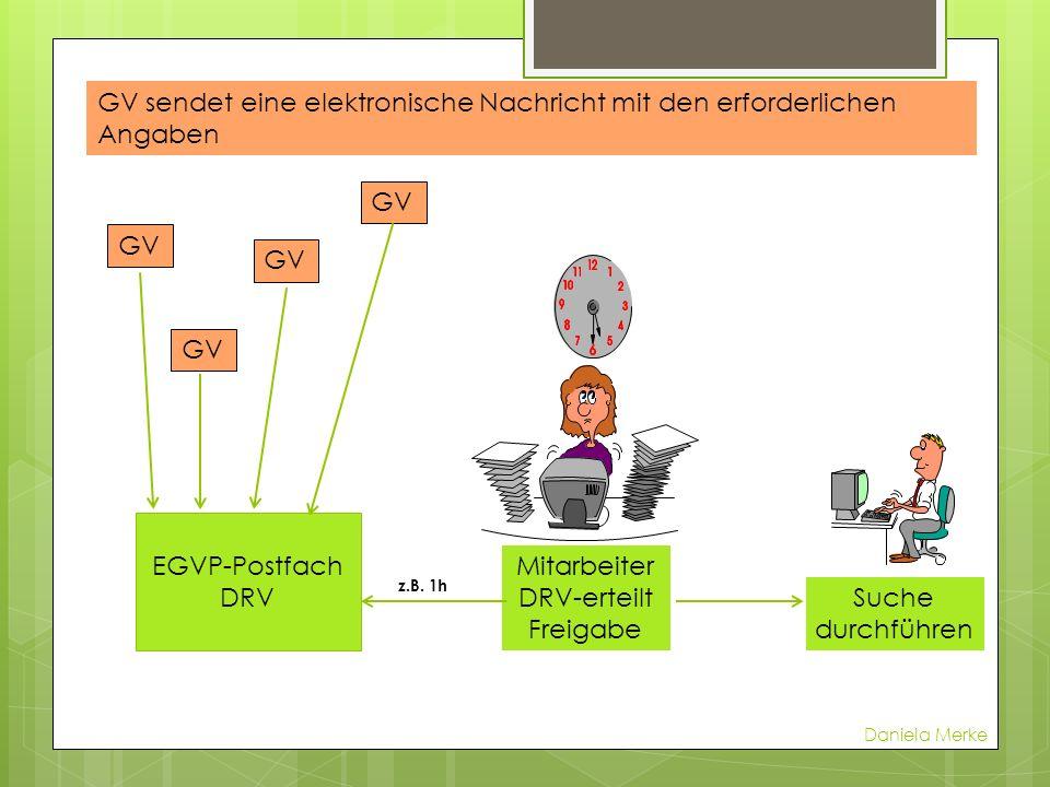 EGVP-Postfach DRV GV Mitarbeiter DRV-erteilt Freigabe z.B. 1h Suche durchführen GV sendet eine elektronische Nachricht mit den erforderlichen Angaben