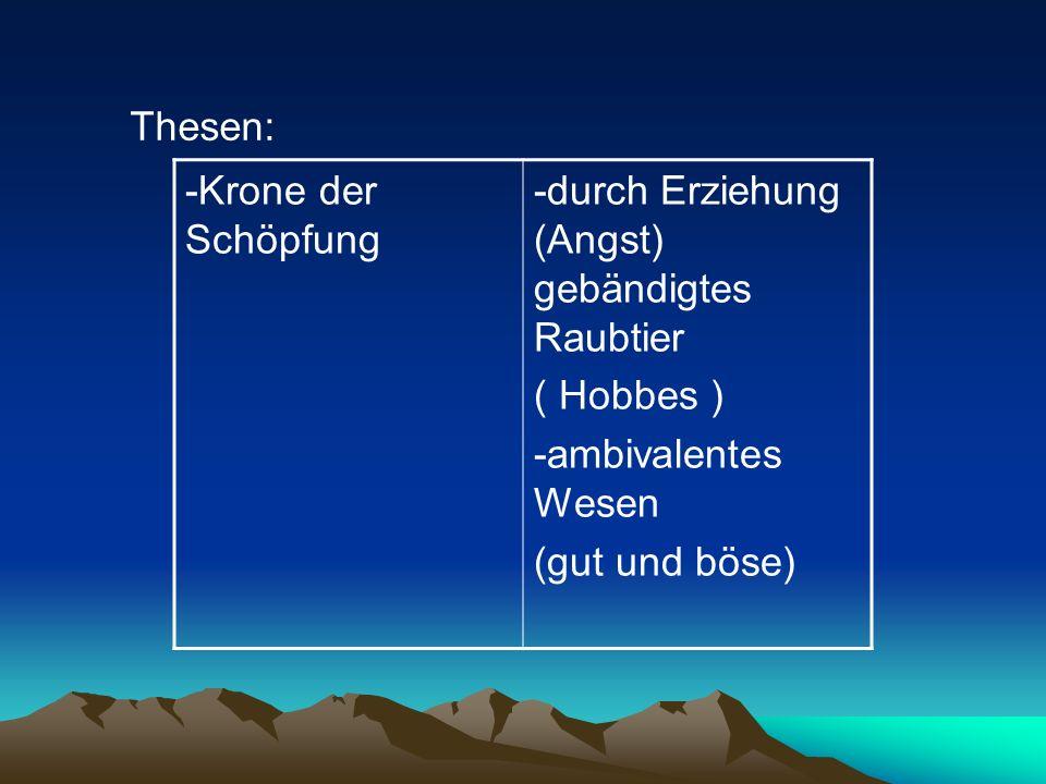 Gedankenmappe Was ist der Mensch? Philosophische Grundfrage (I.Kant) Unterlegung mit verschiedenen Texten zum Thema
