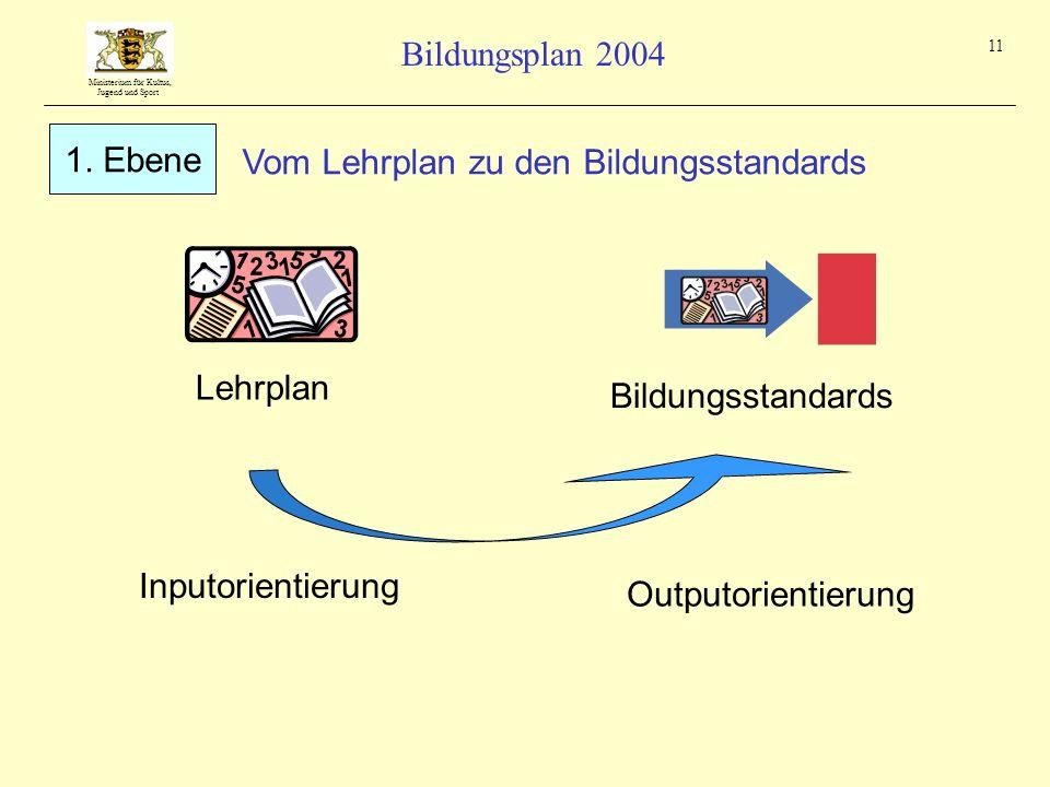 Ministerium für Kultus, Jugend und Sport Bildungsplan 2004 11 Vom Lehrplan zu den Bildungsstandards Lehrplan Bildungsstandards 1. Ebene Inputorientier