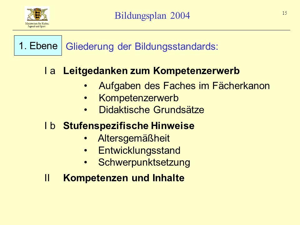 Ministerium für Kultus, Jugend und Sport Bildungsplan 2004 15 Gliederung der Bildungsstandards: I aLeitgedanken zum Kompetenzerwerb Aufgaben des Fache
