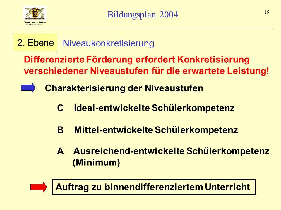 Ministerium für Kultus, Jugend und Sport Bildungsplan 2004 16 Differenzierte Förderung erfordert Konkretisierung verschiedener Niveaustufen für die er