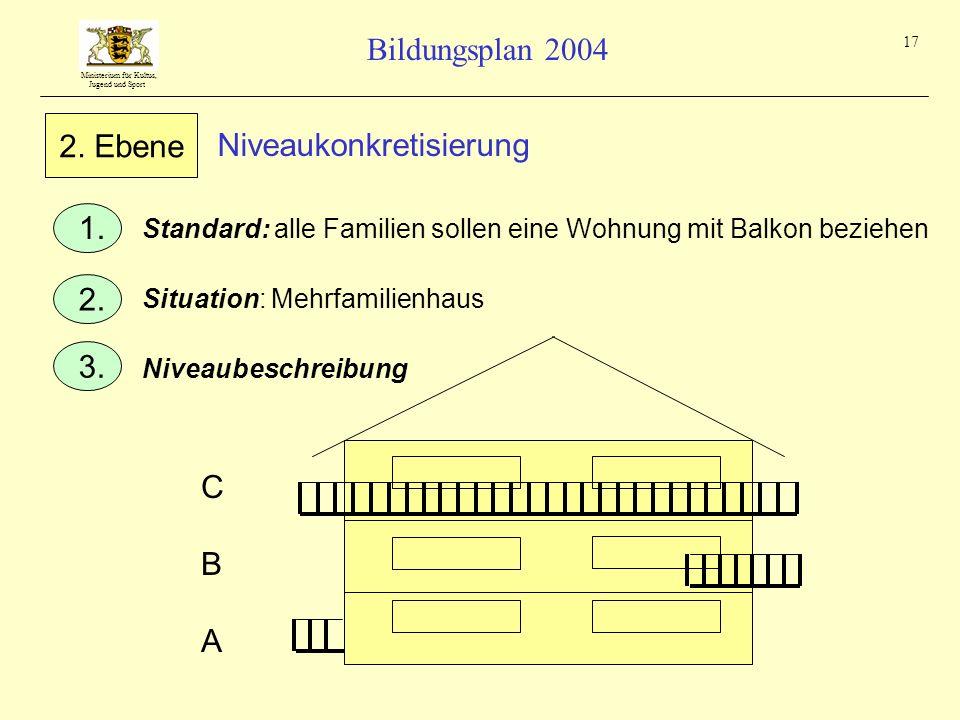 Ministerium für Kultus, Jugend und Sport Bildungsplan 2004 17 2. Ebene Niveaukonkretisierung CBACBA Niveaubeschreibung 3. Situation: Mehrfamilienhaus