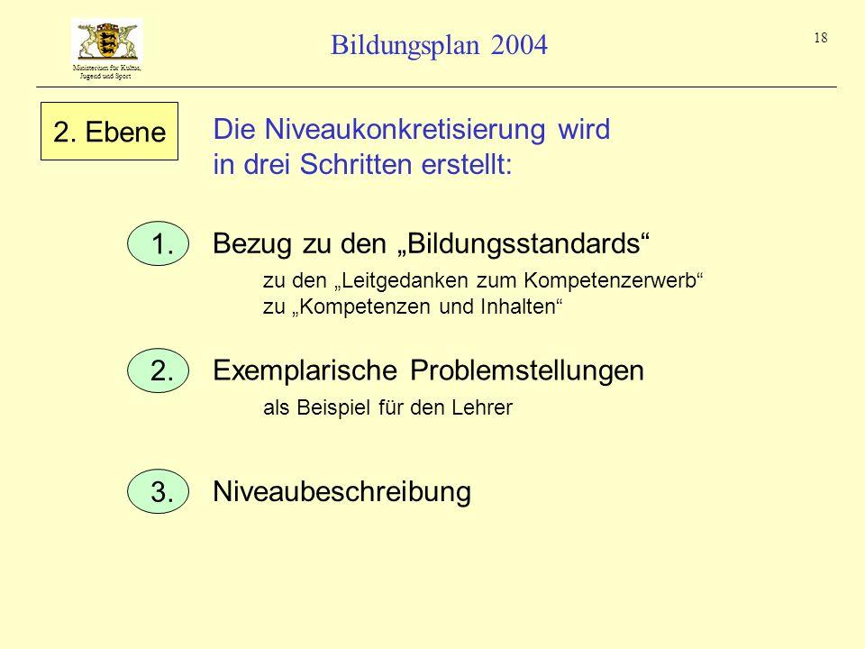 Ministerium für Kultus, Jugend und Sport Bildungsplan 2004 18 2. Ebene Die Niveaukonkretisierung wird in drei Schritten erstellt: zu den Leitgedanken