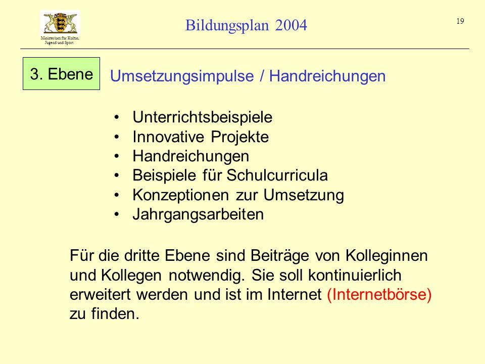 Ministerium für Kultus, Jugend und Sport Bildungsplan 2004 19 Unterrichtsbeispiele Innovative Projekte Handreichungen Beispiele für Schulcurricula Kon