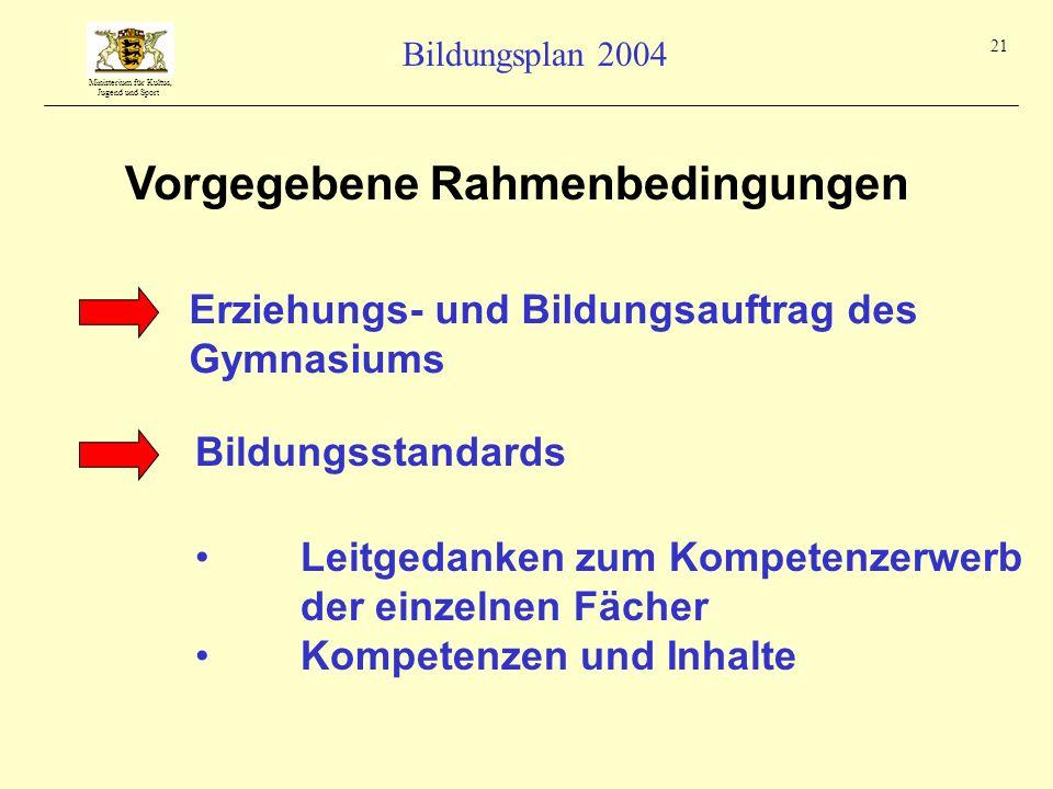 Ministerium für Kultus, Jugend und Sport Bildungsplan 2004 21 Vorgegebene Rahmenbedingungen Erziehungs- und Bildungsauftrag des Gymnasiums Leitgedanke